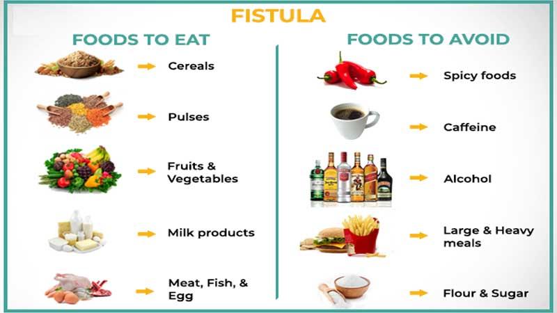 تاثیر تغذیه مناسب در روند درمان فیستول